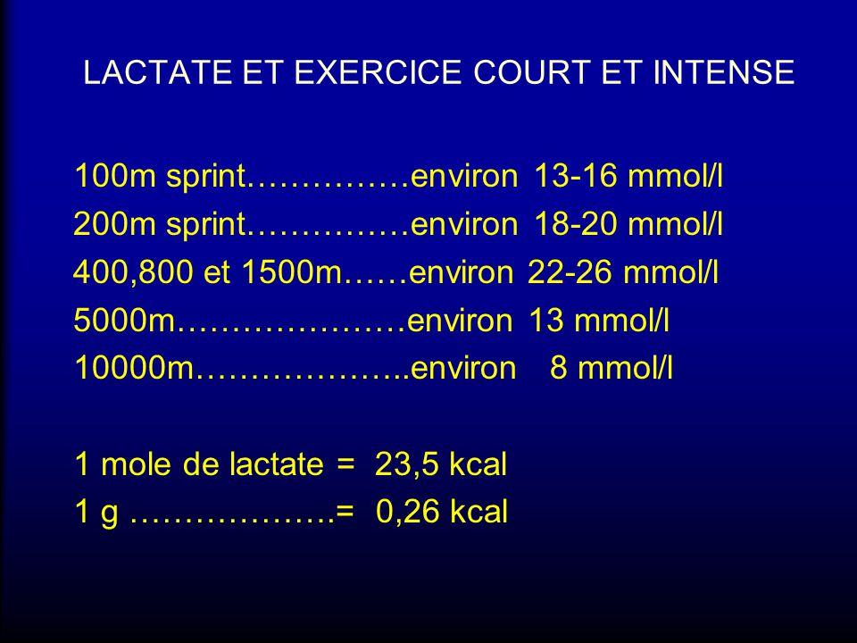 LACTATE ET EXERCICE COURT ET INTENSE