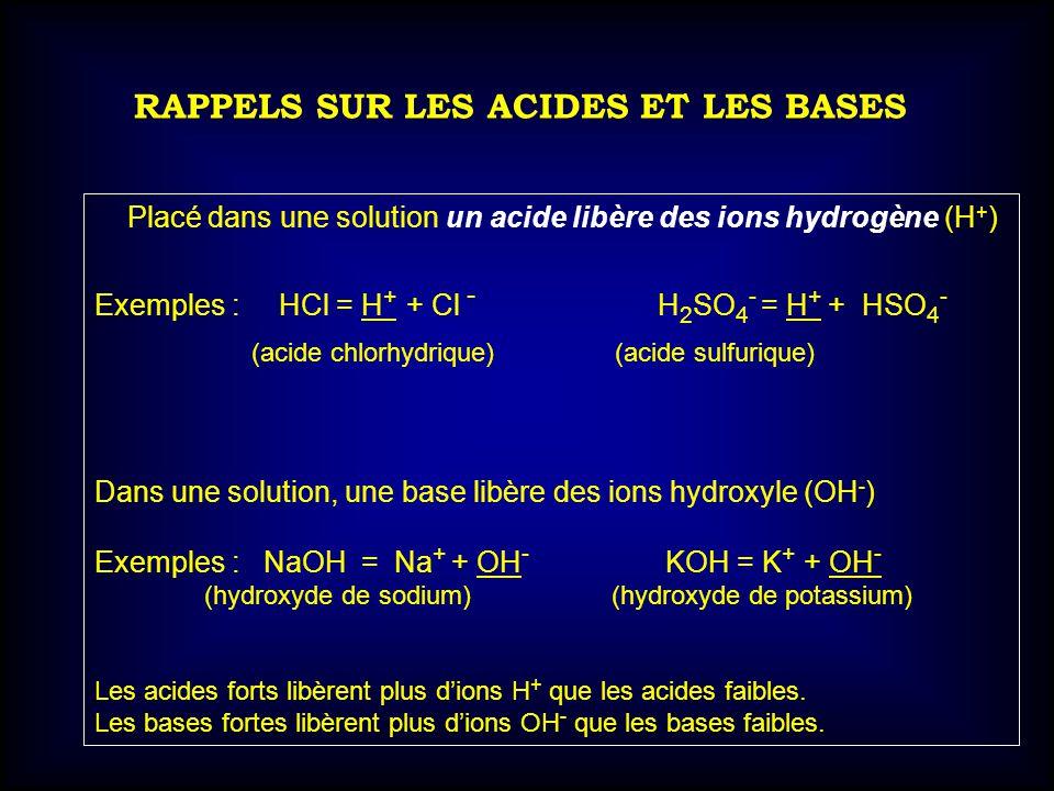 (acide chlorhydrique) (acide sulfurique)