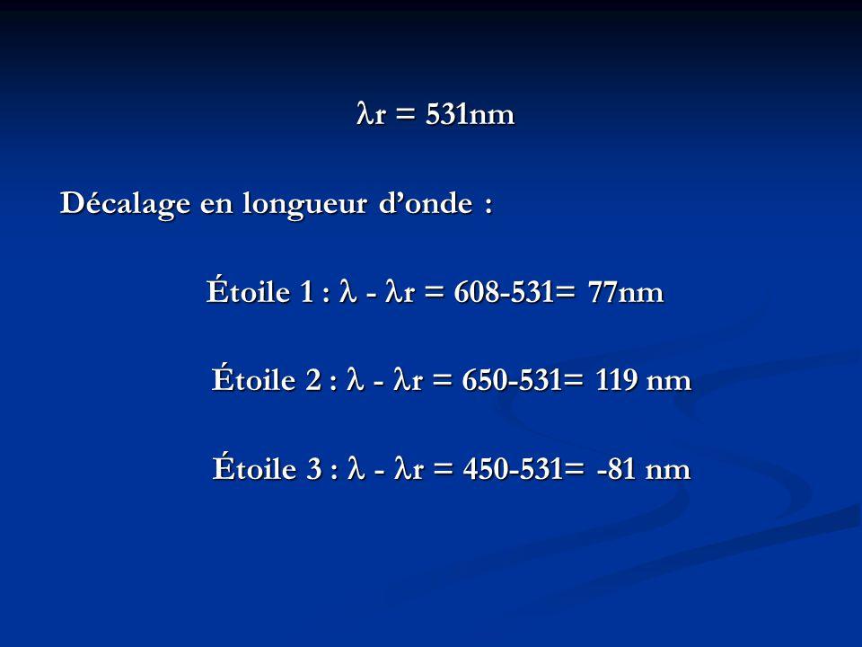 r = 531nm Décalage en longueur d'onde : Étoile 1 :  - r = 608-531= 77nm. Étoile 2 :  - r = 650-531= 119 nm.