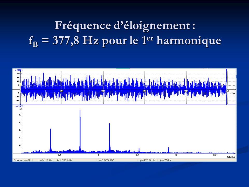 Fréquence d'éloignement : fB = 377,8 Hz pour le 1er harmonique