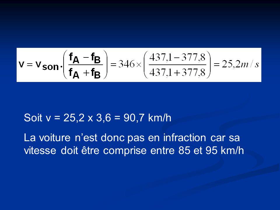 Soit v = 25,2 x 3,6 = 90,7 km/h La voiture n'est donc pas en infraction car sa vitesse doit être comprise entre 85 et 95 km/h.
