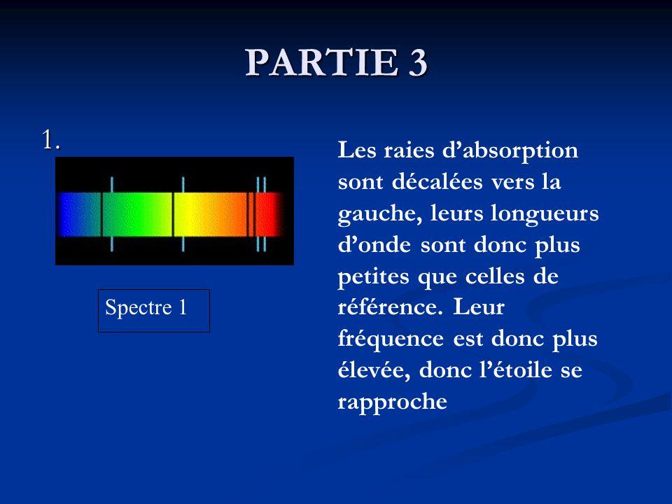 PARTIE 3 1.