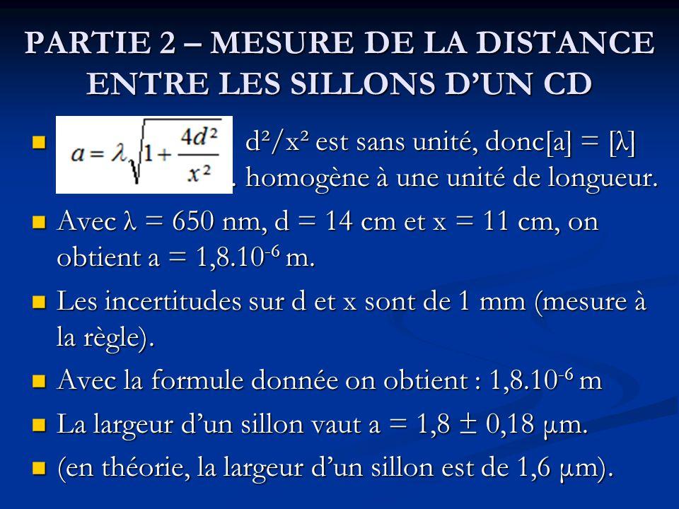 PARTIE 2 – MESURE DE LA DISTANCE ENTRE LES SILLONS D'UN CD