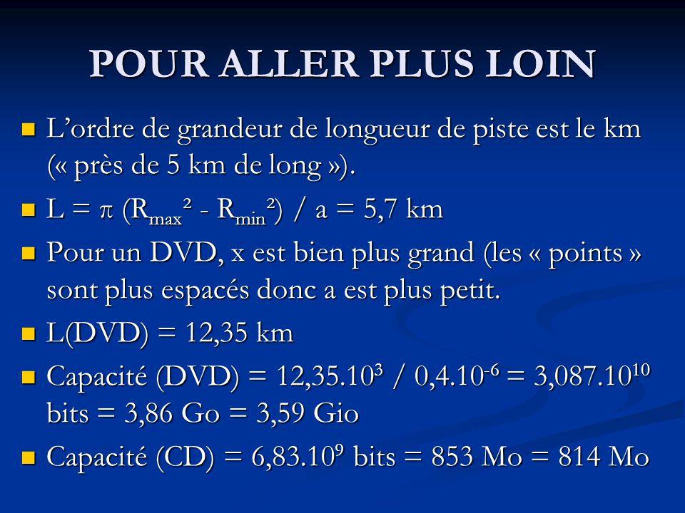 POUR ALLER PLUS LOIN L'ordre de grandeur de longueur de piste est le km (« près de 5 km de long »).