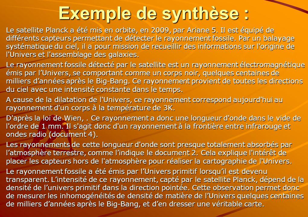Exemple de synthèse :
