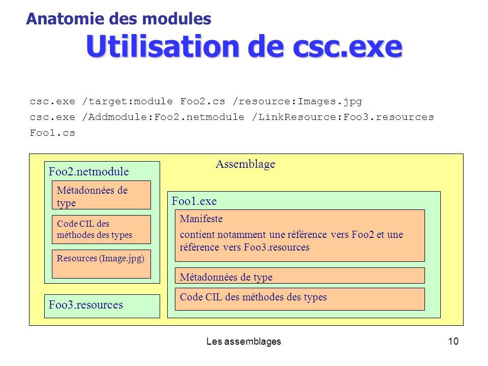Utilisation de csc.exe Anatomie des modules Assemblage Foo2.netmodule