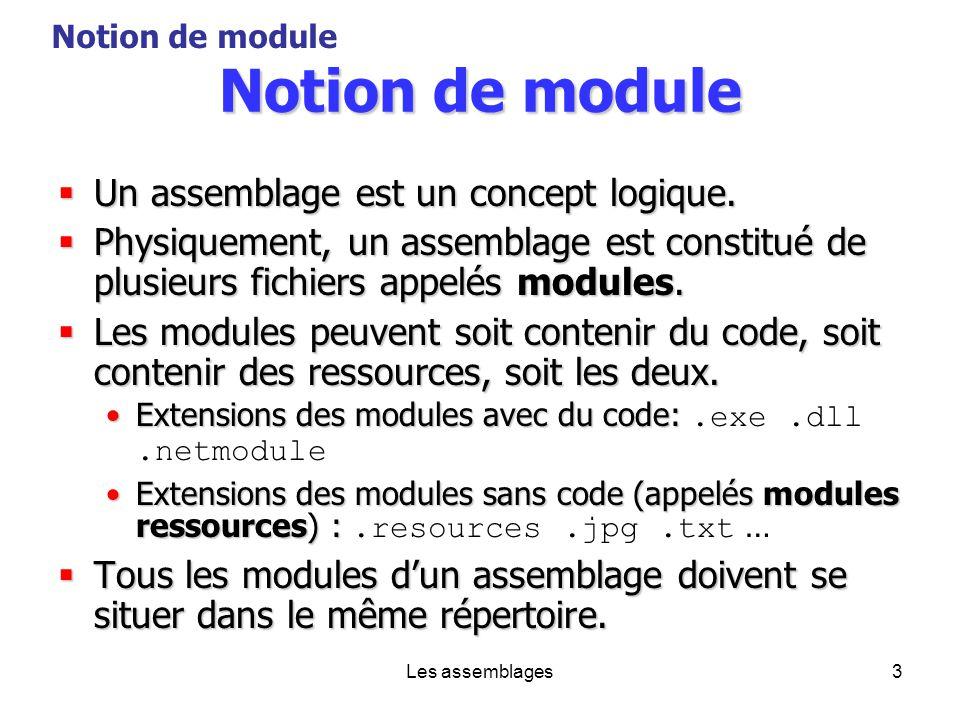 Notion de module Un assemblage est un concept logique.