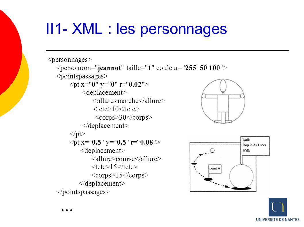 II1- XML : les personnages