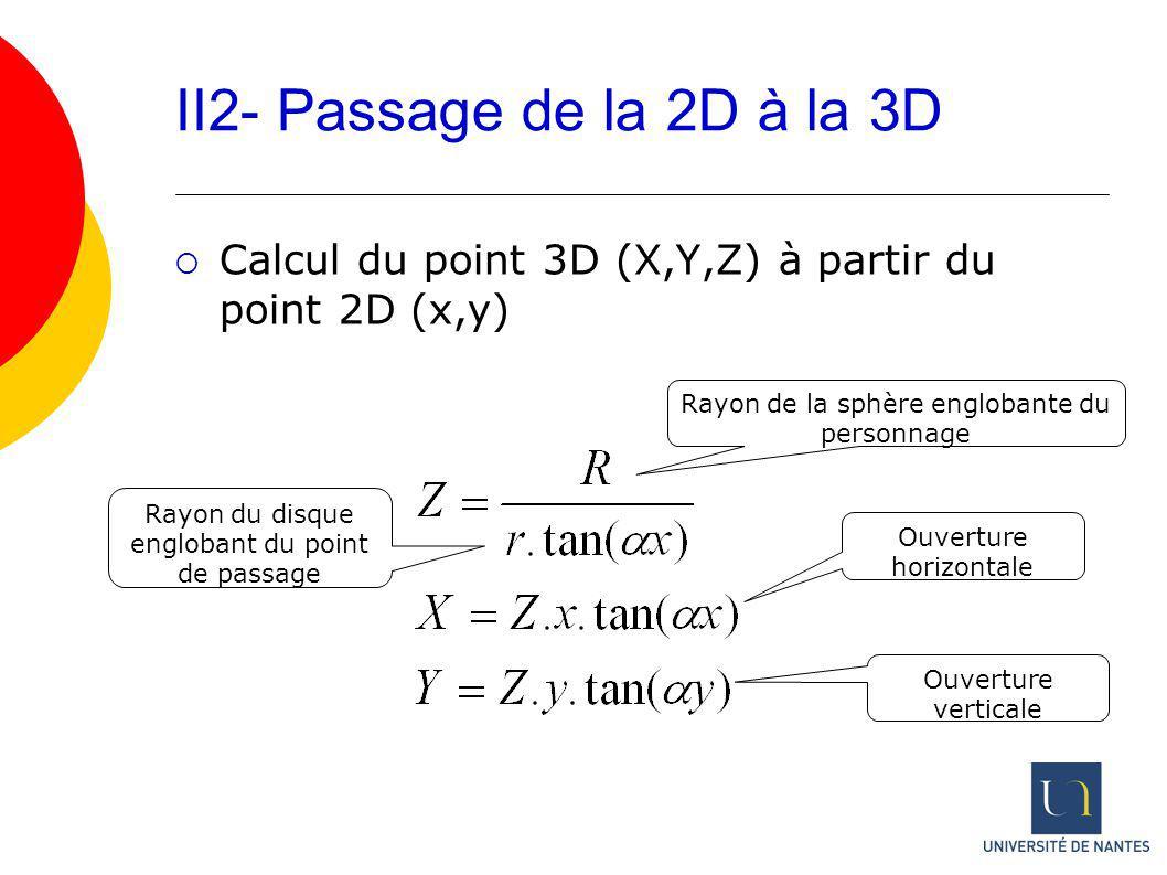 II2- Passage de la 2D à la 3D Calcul du point 3D (X,Y,Z) à partir du point 2D (x,y) Rayon de la sphère englobante du personnage.