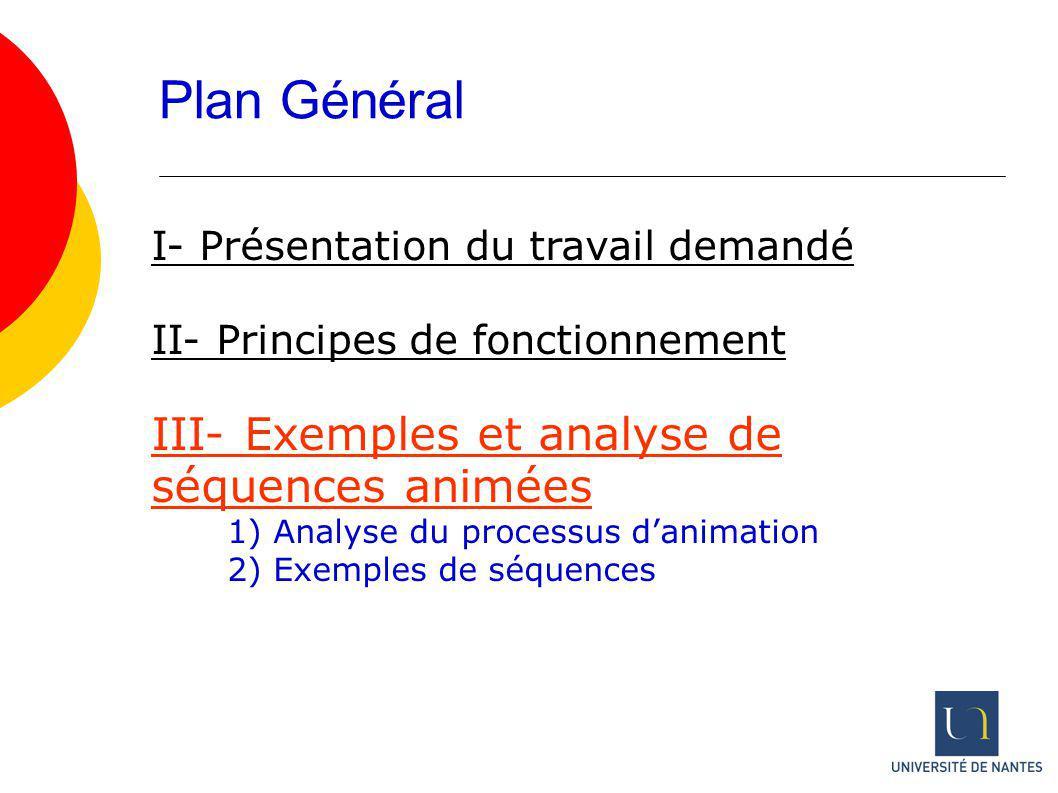 Plan Général III- Exemples et analyse de séquences animées