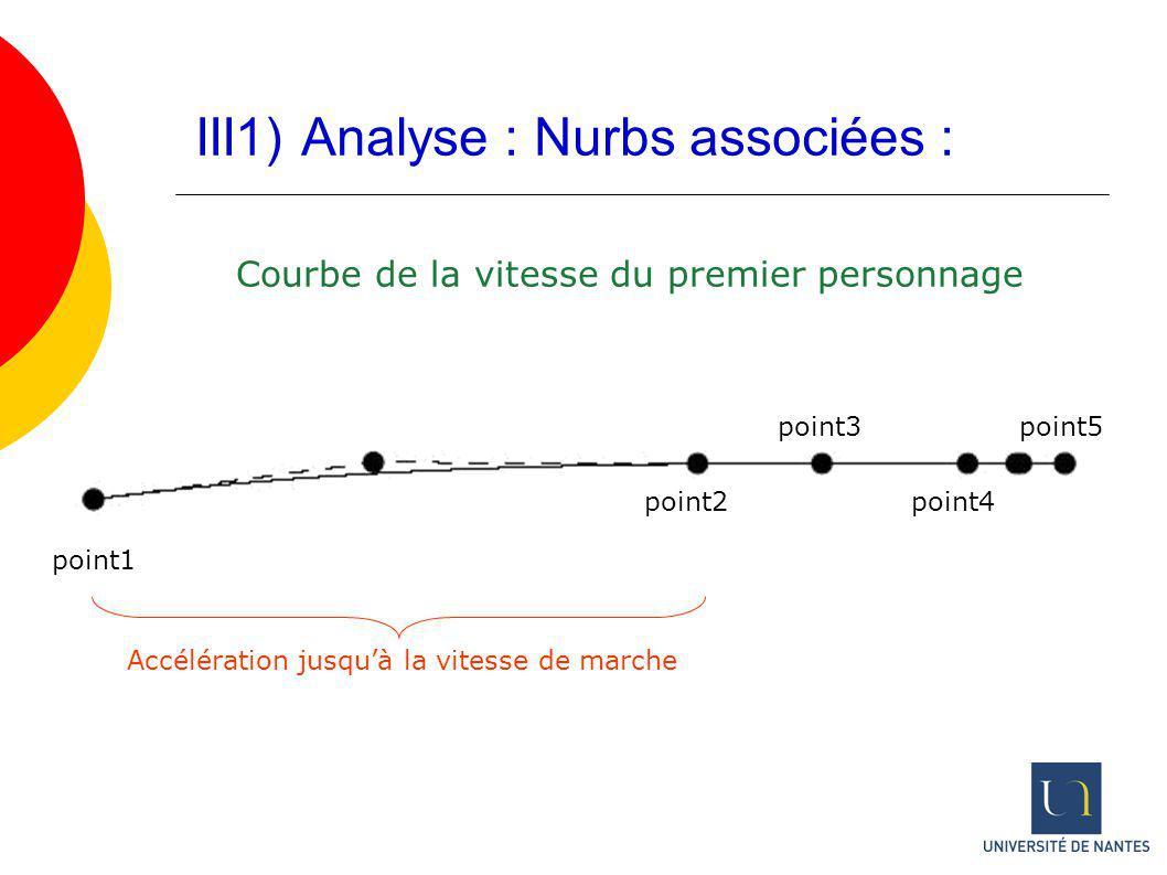 III1) Analyse : Nurbs associées :