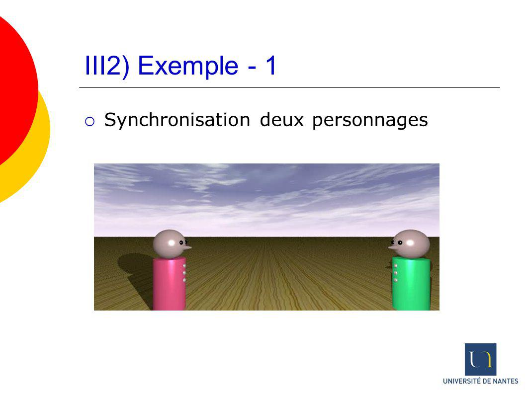 III2) Exemple - 1 Synchronisation deux personnages