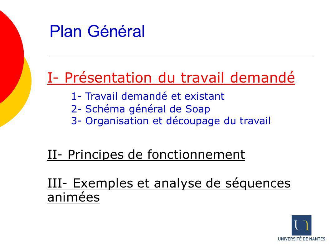 Plan Général I- Présentation du travail demandé