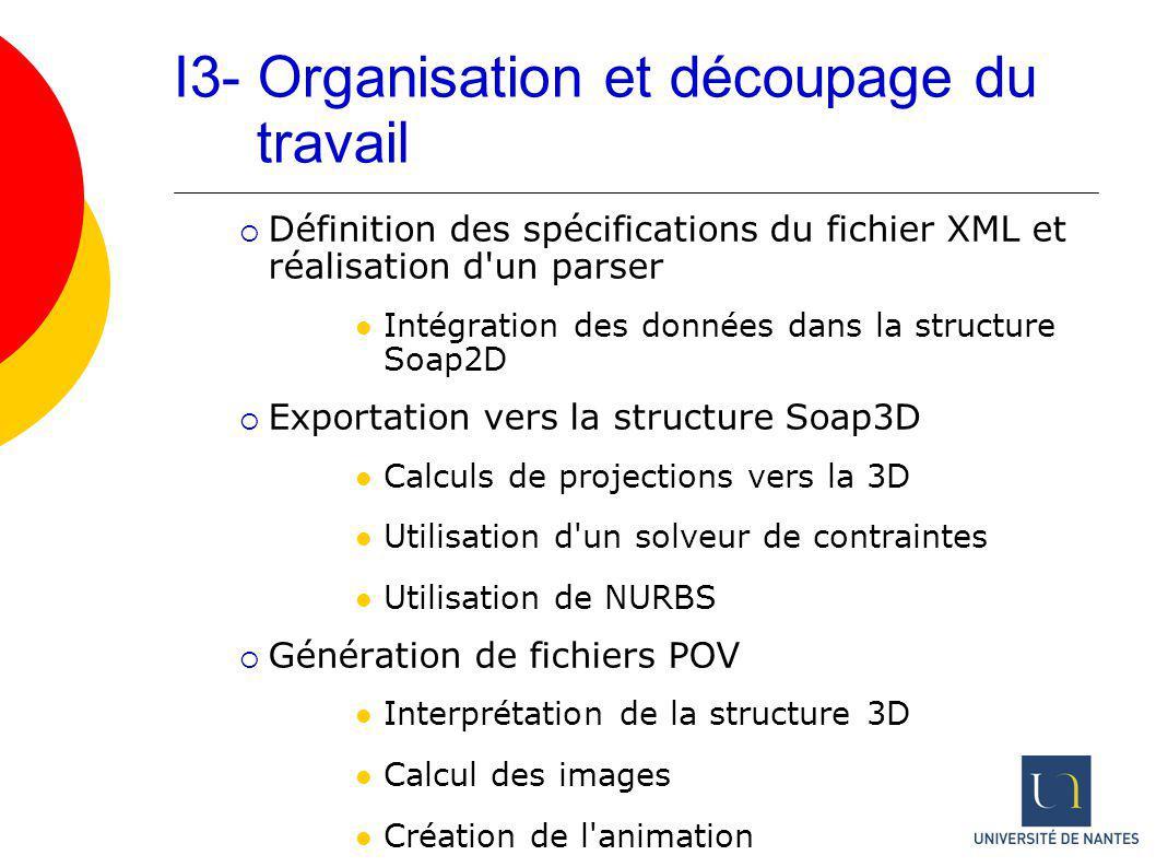 I3- Organisation et découpage du travail