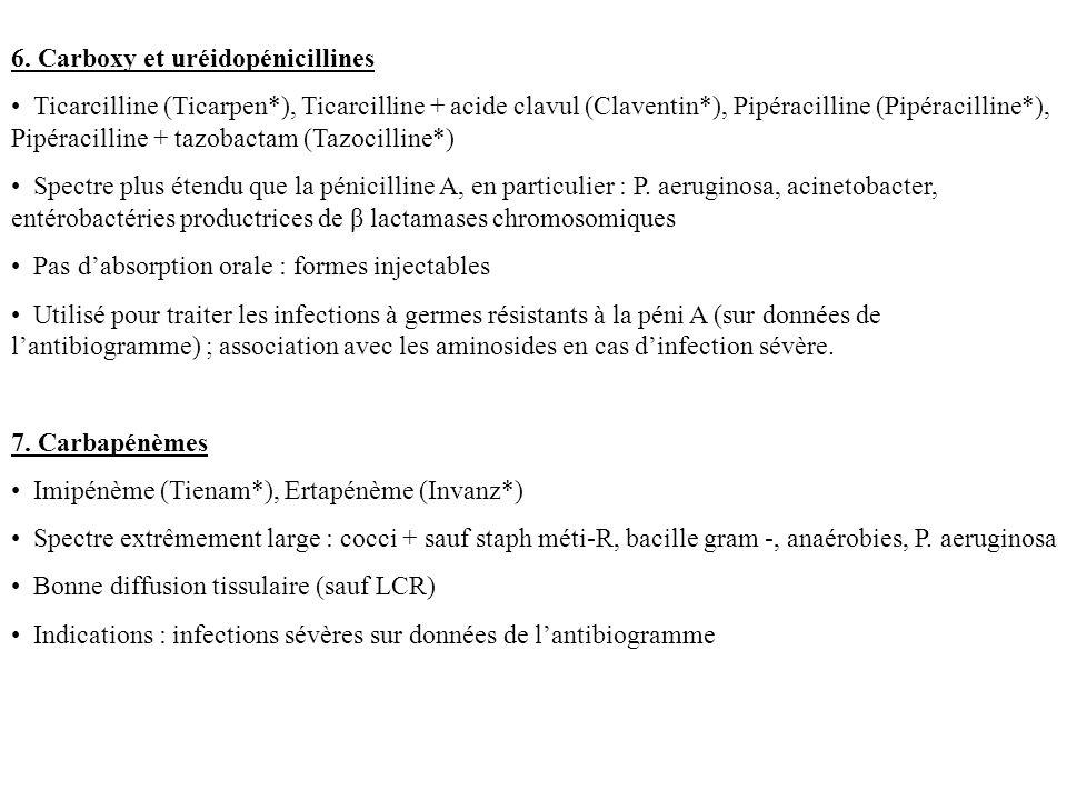 6. Carboxy et uréidopénicillines