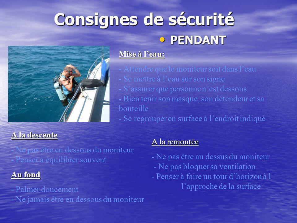 Consignes de sécurité PENDANT Mise à l'eau: