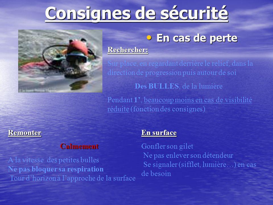 Consignes de sécurité En cas de perte Rechercher: