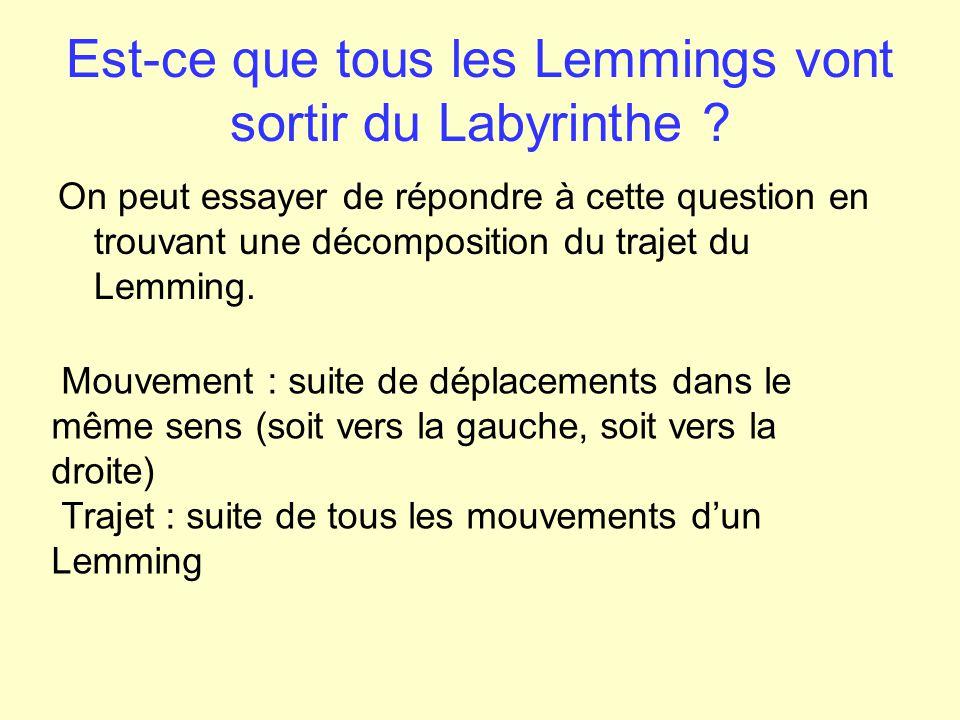 Est-ce que tous les Lemmings vont sortir du Labyrinthe
