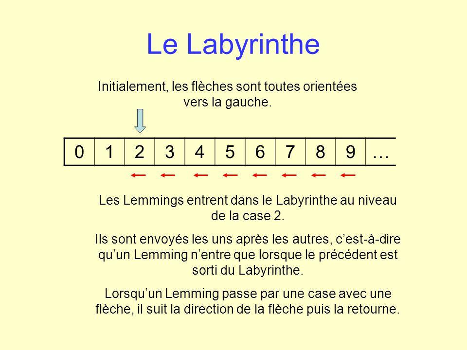 Le Labyrinthe Initialement, les flèches sont toutes orientées vers la gauche. 1. 2. 3. 4. 5. 6.
