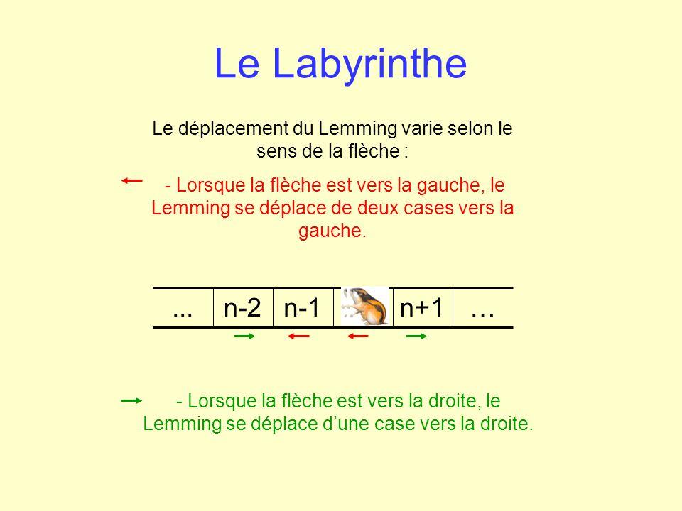 Le déplacement du Lemming varie selon le sens de la flèche :