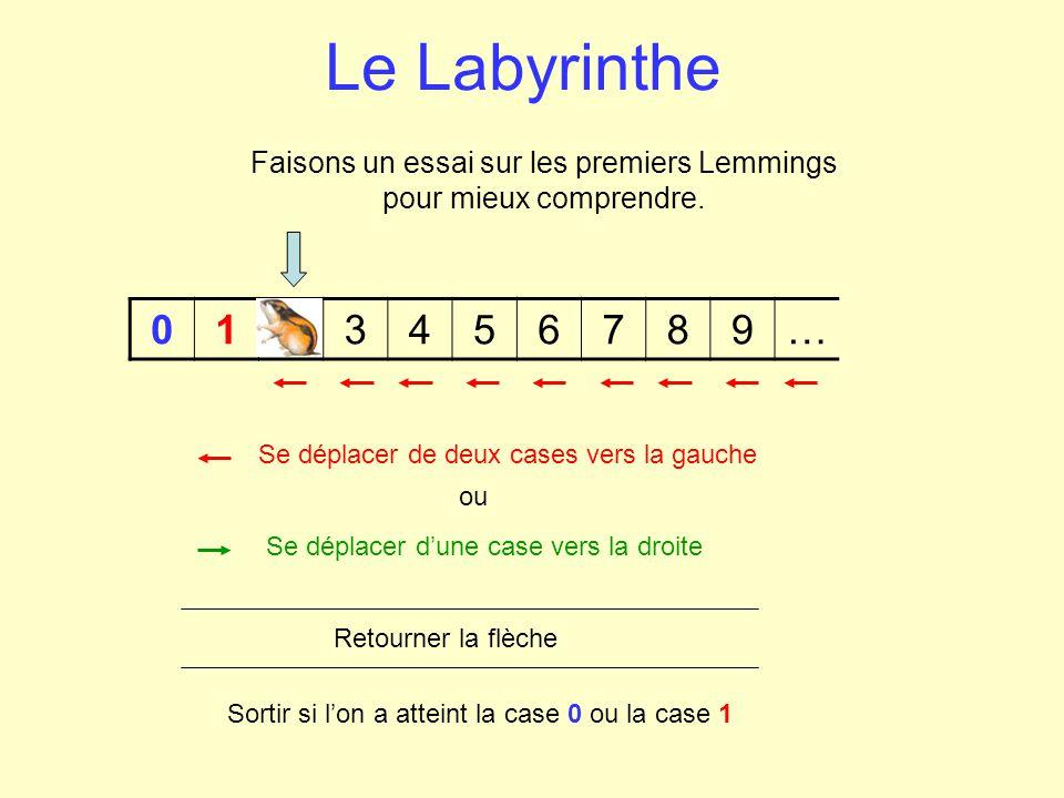 Faisons un essai sur les premiers Lemmings pour mieux comprendre.