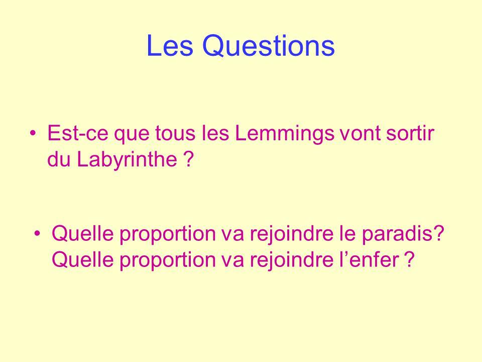 Les Questions Est-ce que tous les Lemmings vont sortir du Labyrinthe