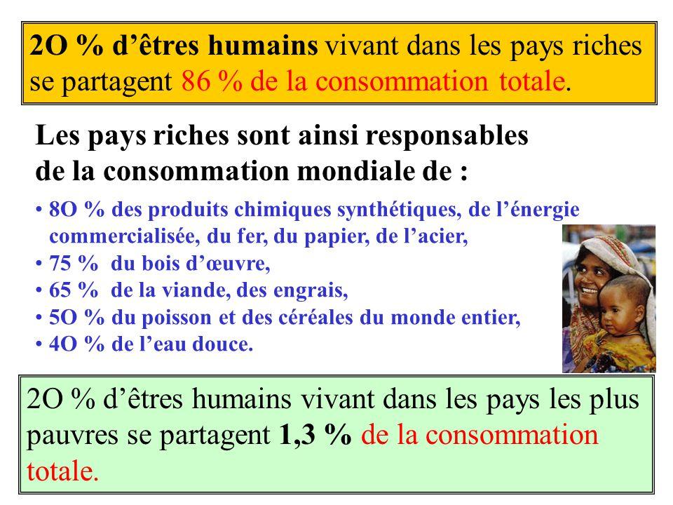 2O % d'êtres humains vivant dans les pays riches