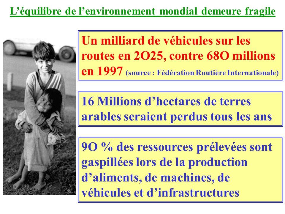 L'équilibre de l'environnement mondial demeure fragile