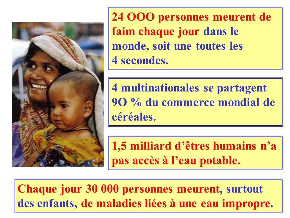 24 OOO personnes meurent de faim chaque jour dans le monde, soit une toutes les 4 secondes.