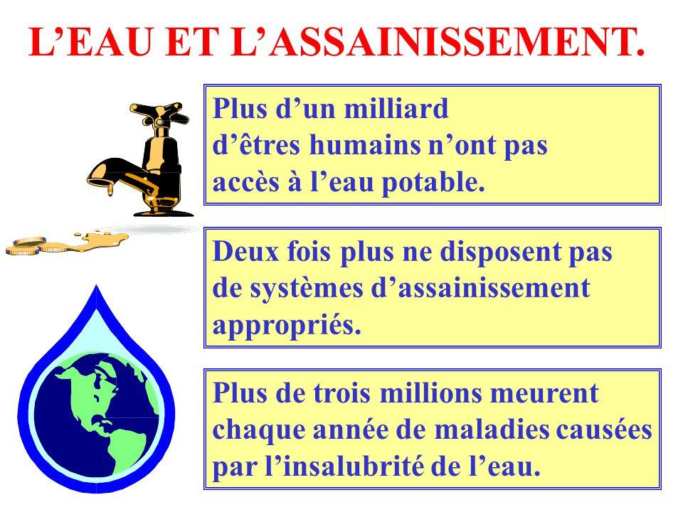 L'EAU ET L'ASSAINISSEMENT.