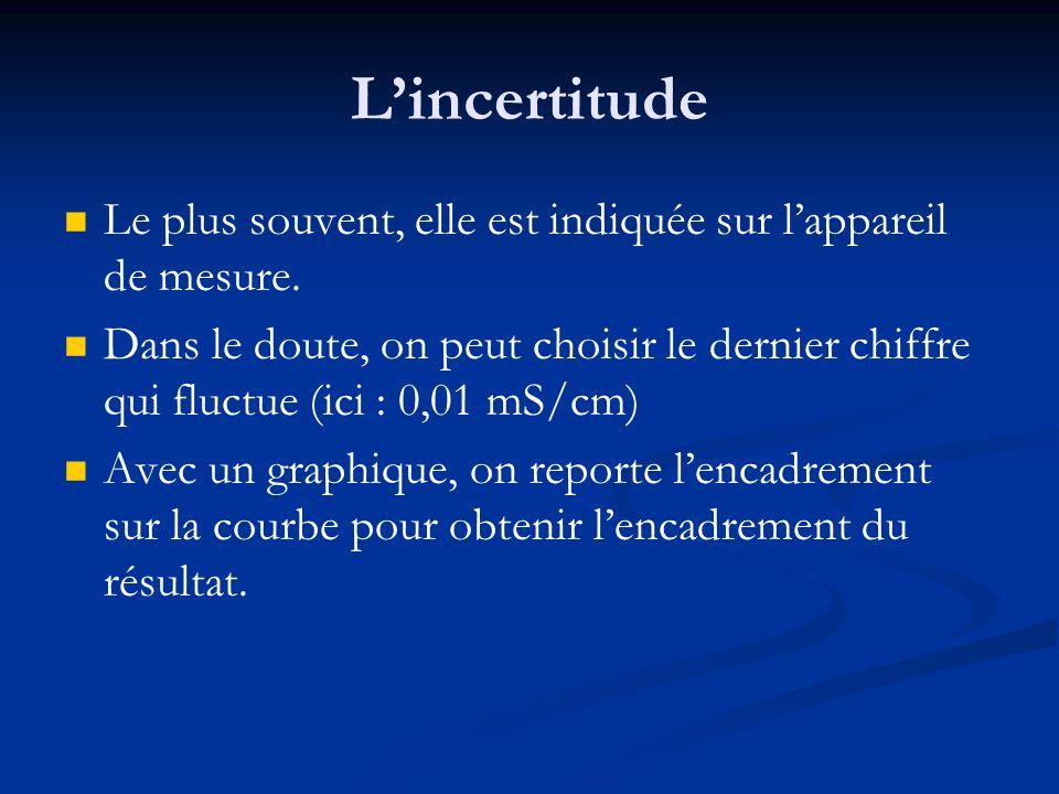 L'incertitude Le plus souvent, elle est indiquée sur l'appareil de mesure.