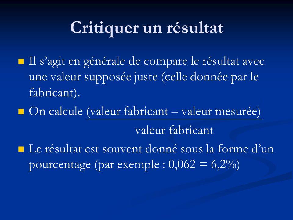 Critiquer un résultat Il s'agit en générale de compare le résultat avec une valeur supposée juste (celle donnée par le fabricant).