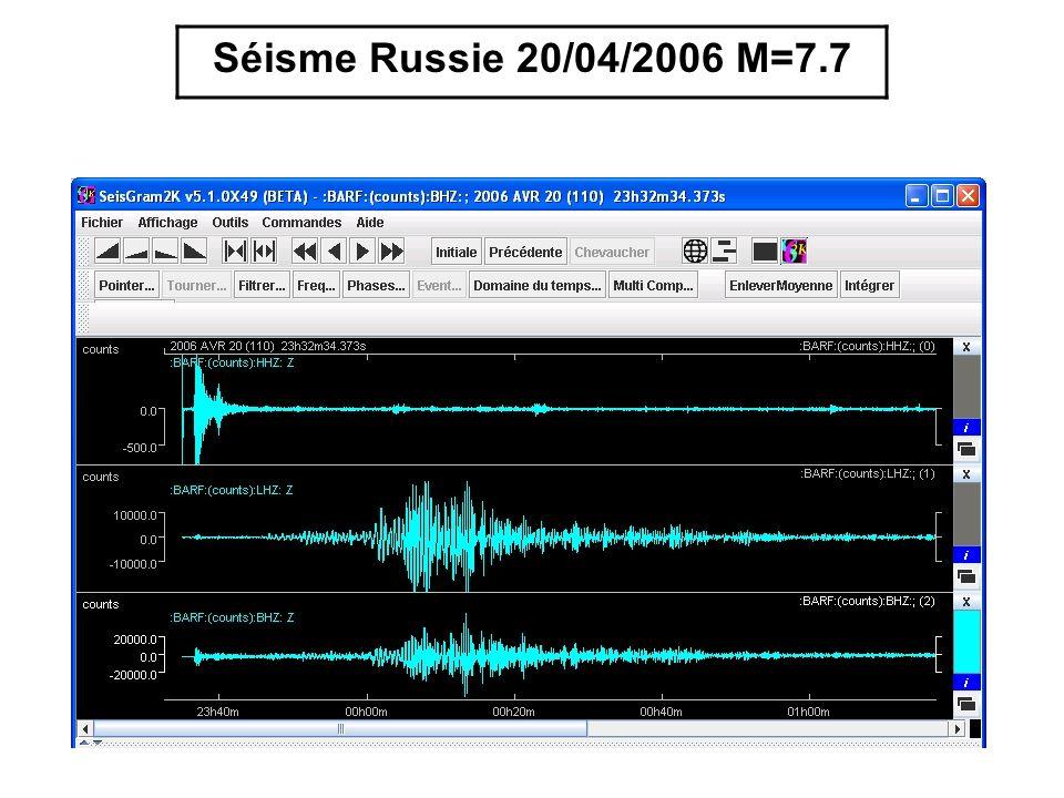 Séisme Russie 20/04/2006 M=7.7