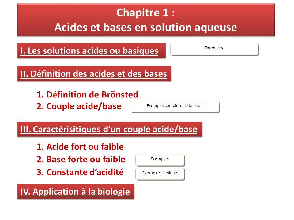 Acides et bases en solution aqueuse