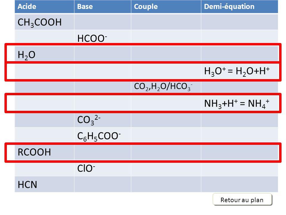 CH3COOH HCOO- H2O H3O+ = H2O+H+ NH3+H+ = NH4+ CO32- C6H5COO- RCOOH