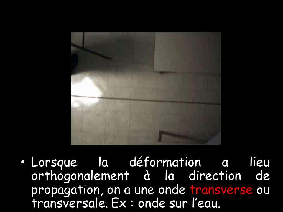 Lorsque la déformation a lieu orthogonalement à la direction de propagation, on a une onde transverse ou transversale.