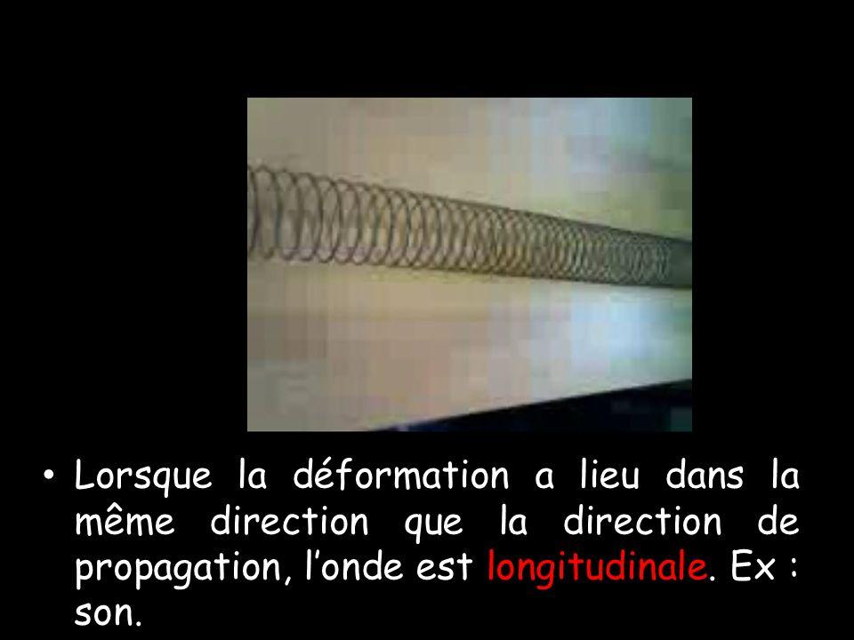 Lorsque la déformation a lieu dans la même direction que la direction de propagation, l'onde est longitudinale.