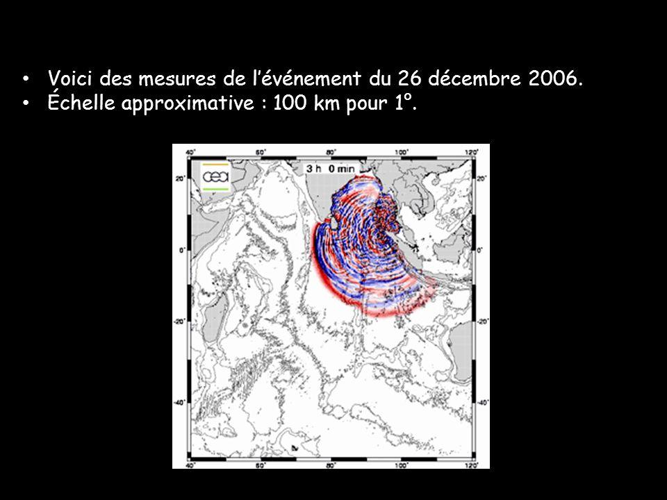 Voici des mesures de l'événement du 26 décembre 2006.