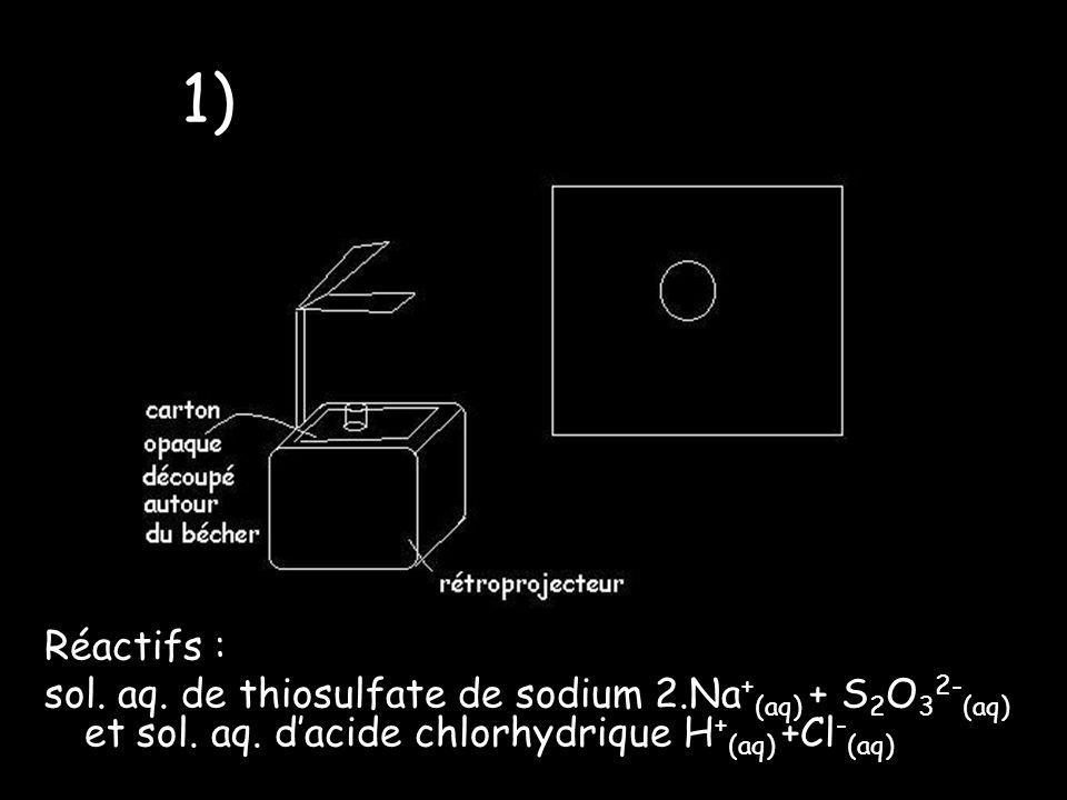 1) Réactifs : sol. aq. de thiosulfate de sodium 2.Na+(aq) + S2O32-(aq) et sol.
