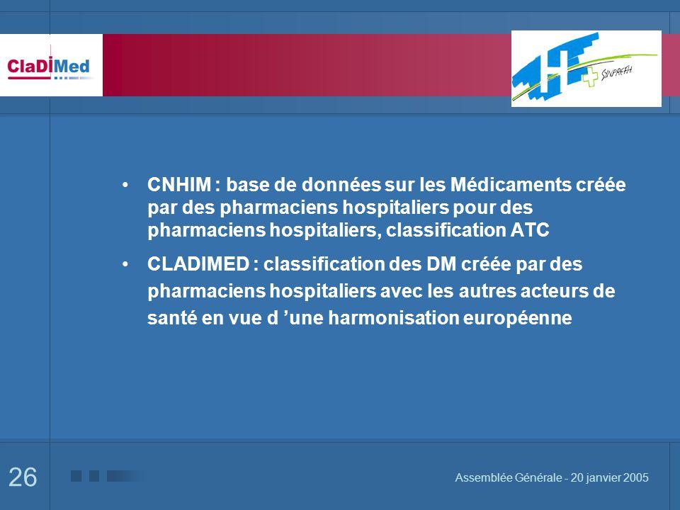 CNHIM : base de données sur les Médicaments créée par des pharmaciens hospitaliers pour des pharmaciens hospitaliers, classification ATC