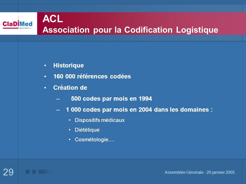 ACL Association pour la Codification Logistique