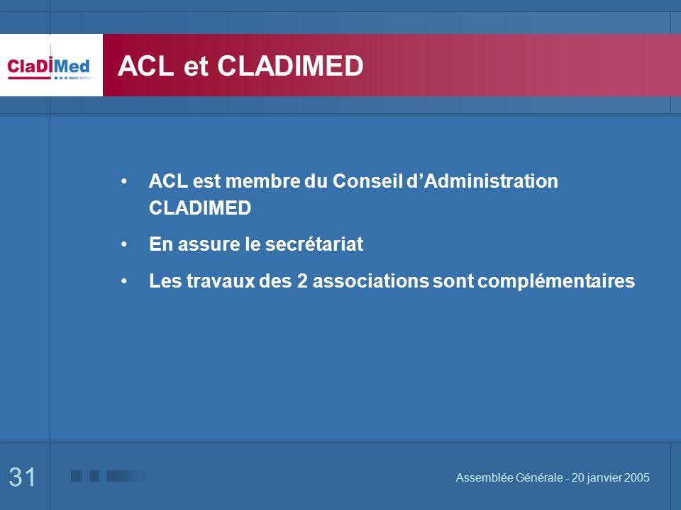 ACL et CLADIMED ACL est membre du Conseil d'Administration CLADIMED