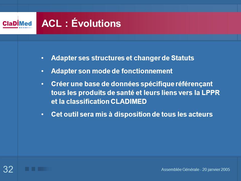 ACL : Évolutions Adapter ses structures et changer de Statuts