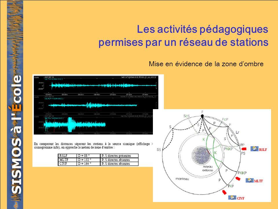 Les activités pédagogiques permises par un réseau de stations