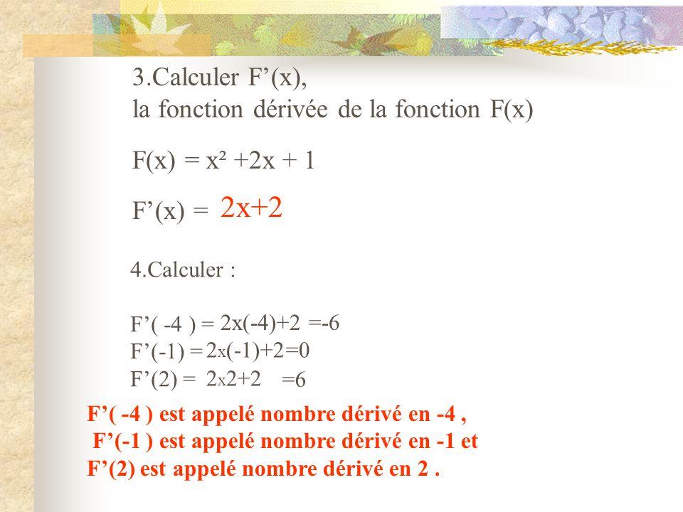 3.Calculer F'(x), la fonction dérivée de la fonction F(x) F(x) = x² +2x + 1 F'(x) = 2x+2. 4.Calculer : F'( -4 ) = F'(-1) = F'(2) =