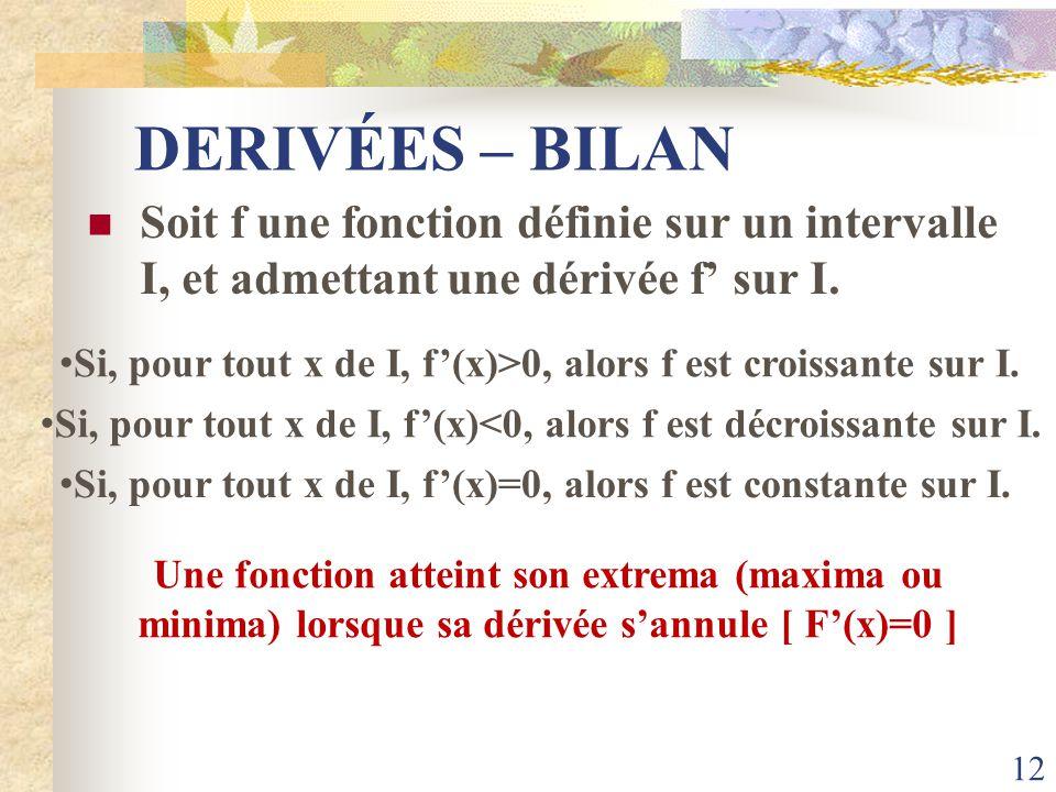 DERIVÉES – BILAN Soit f une fonction définie sur un intervalle I, et admettant une dérivée f' sur I.