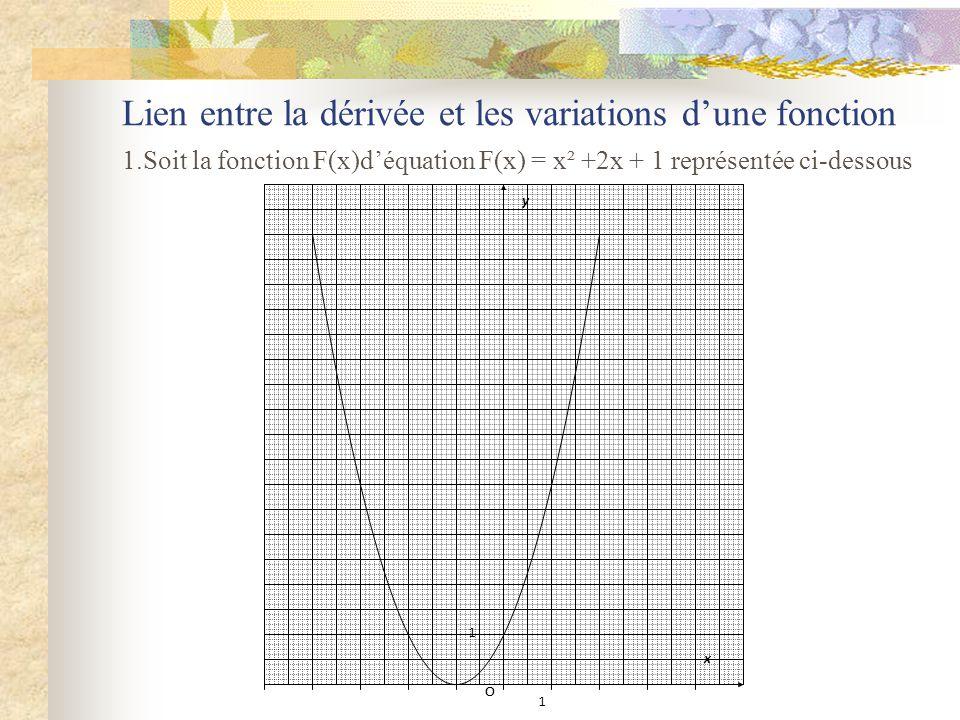 Lien entre la dérivée et les variations d'une fonction