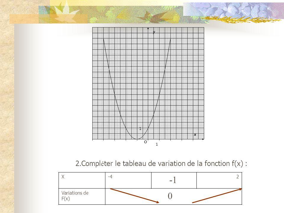 -1 2.Compléter le tableau de variation de la fonction f(x) : X -4 2