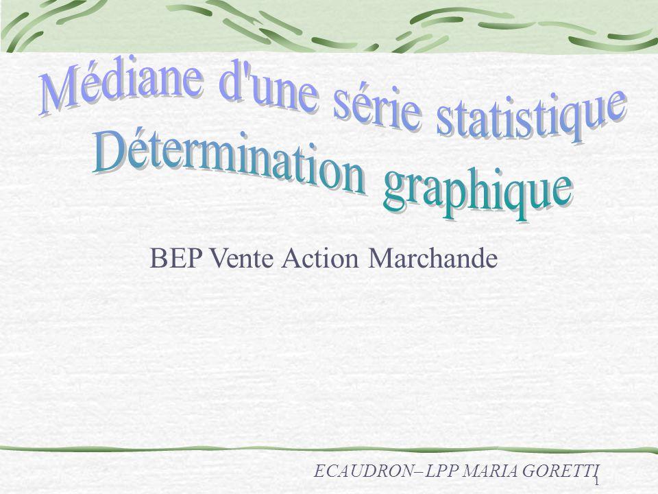 Médiane d une série statistique Détermination graphique
