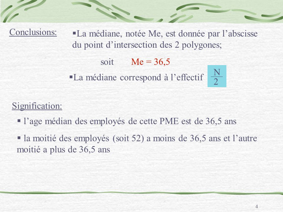 Conclusions: La médiane, notée Me, est donnée par l'abscisse du point d'intersection des 2 polygones;